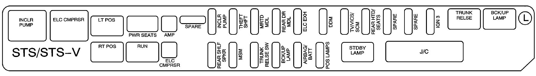 cadillac sts 2010 2011 fuse box diagram carknowledge. Black Bedroom Furniture Sets. Home Design Ideas
