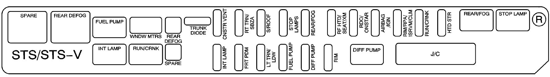 [ZHKZ_3066]  2005 Cadillac Cts Fuse Box Diagram For Stove Schematic Wiring Diagram -  sulau.29.allianceconseil59.fr | 2005 Cts Fuse Box Inside |  | Wiring Diagram and Schematics
