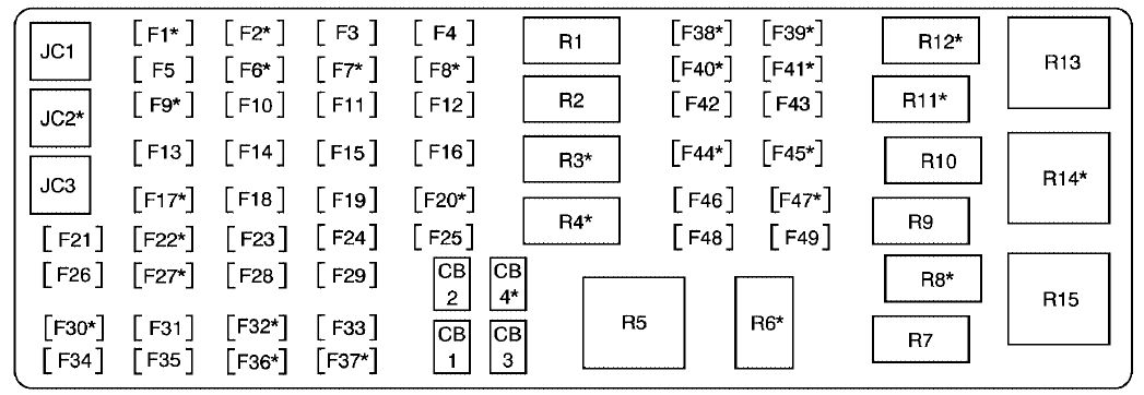[SCHEMATICS_4UK]  Cadillac DTS (2005 – 2007) – fuse box diagram - Carknowledge.info | 05 Cadillac Deville Fuse Box |  | Carknowledge.info