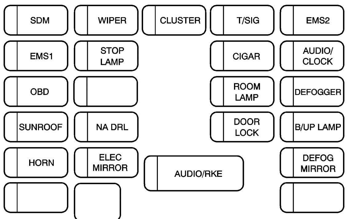 lincoln navigator 2004 fuse box diagram