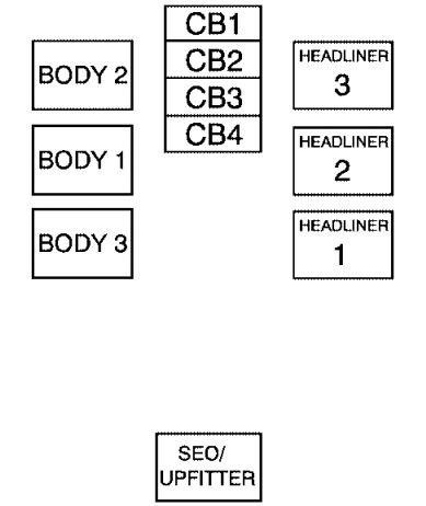 Chevrolet Silverado Hybrid – fuse box diagram - CARKNOWLEDGE on ranger key, ranger relay diagram, ranger wiring diagram, ranger heater diagram,