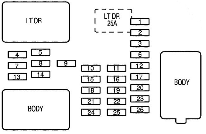 Chevrolet Silverado Hybrid – fuse box diagram - Carknowledge.infoCarknowledge.info