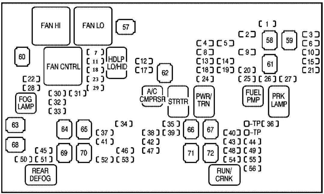 Hybrid Tahoe Fuse Box - 1994 E350 Fuse Block Diagram for Wiring Diagram  SchematicsWiring Diagram Schematics