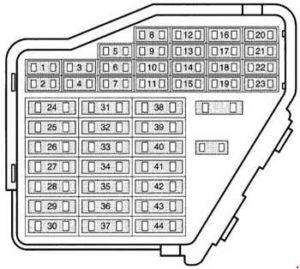 Audi A3 8L – fuse box diagram – driver side dash panel