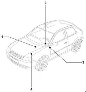 Audi A3 8L – fuse box diagram – location