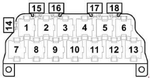 Audi A3 8L – fuse box diagram -relay carrier (13-pin)