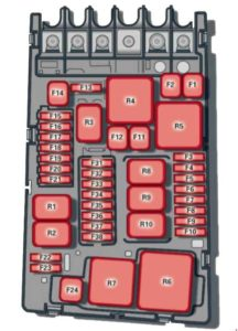 Audi A3 – fuse box diagram – engine compartment