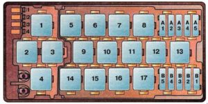 Audi A6 (C4) – fuse box diagram – auxiliary relay panel I