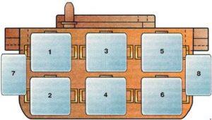 Audi A6 (C4) – fuse box diagram – auxiliary relay panel III