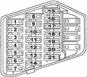 Audi A6 (C4) – fuse box diagram – instrument panel