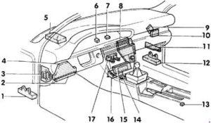 Audi A6 (C4) – fuse box diagram – location
