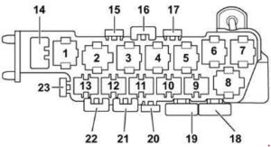 Audi A6 – fuse box diagram – 8-point relay carrier, behind driver's storage compartment, behind micro-central electrics (left-hand drive vehicles)