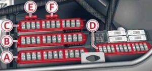 Audi A6 – fuse box diagram – luggage compartment fuse assignment