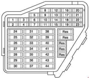 Audi A6 – fuse box diagram – side dash panel