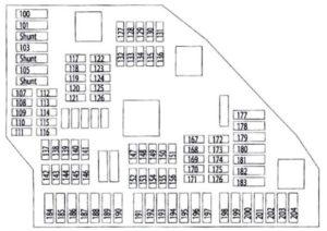 f10 fuse box location bmw 5 series  f10 f11 f07 f18  2011     2017      fuse box diagram  bmw 5 series  f10 f11 f07 f18  2011