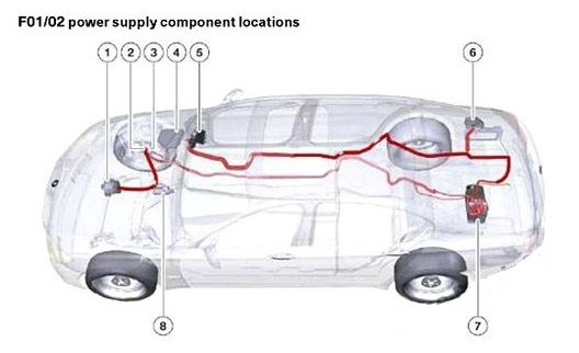 fuse box diagram ford rv bmw 7 series  f01 f02 2009     2016      fuse box diagram  bmw 7 series  f01 f02 2009     2016