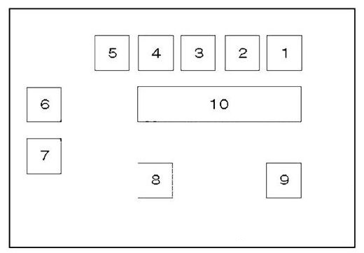 Bmw X3  E83  2004  U2013 2010   U2013 Fuse Box Diagram
