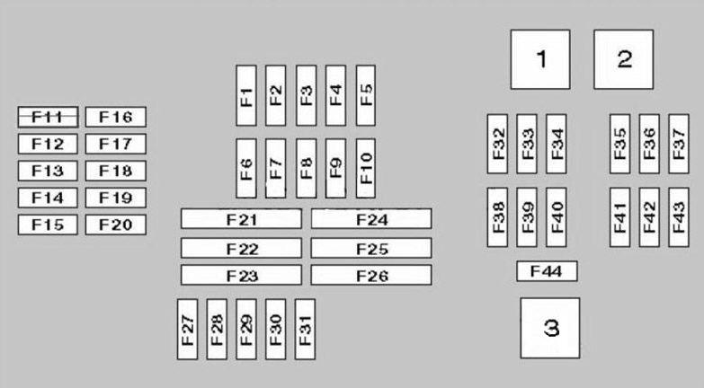 2007 lincoln mkx fuse panel diagram bmw x5  e70  2007     2013      fuse box diagram carknowledge info  bmw x5  e70  2007     2013      fuse box