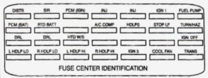 Cadillac DeVille - fuse box diagram - engine compartment Cadillac DeVille – fuse box diagram – engine compartment