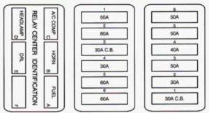 Cadillac DeVille – fuse box diagram – maxi fuse block