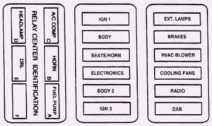 [DIAGRAM_5FD]  Cadillac DeVille (1995) – fuse box diagram - Carknowledge.info | Fuse Box 1995 Cadillac Deville |  | Carknowledge.info
