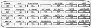 Cadillac DeVille – fuse box diagram – trunk compartment