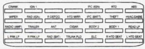 Cadillac DeVille – fuse box diagram – trunk compartment