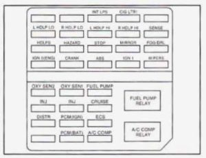 Cadillac Eldorado – fuse box diagram – engine compartment