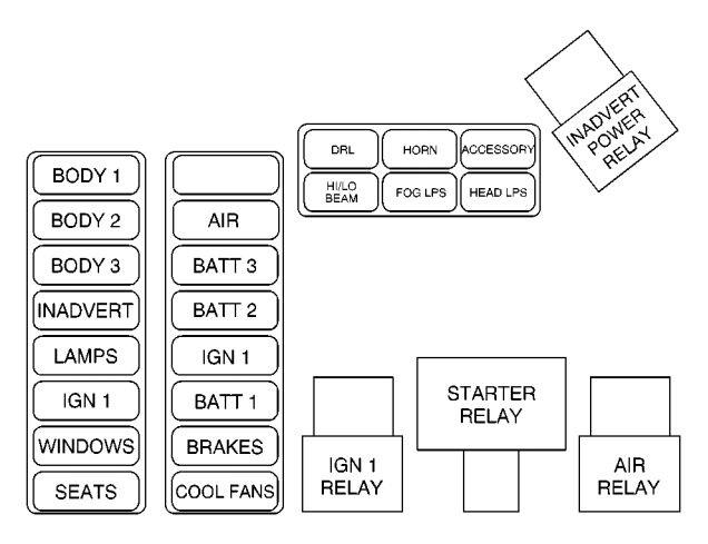 cadillac eldorado  2001   u2013 fuse box diagram