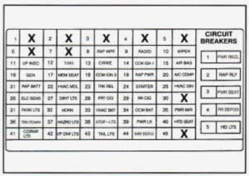 [SCHEMATICS_48IU]  Cadillac Fleetwood (1995) – fuse box diagram - Carknowledge.info | Fuse Box 1995 Cadillac Deville |  | Carknowledge.info