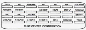 Cadillac Seville 1995 Fuse Box Diagram Carknowledge Info