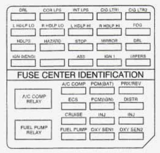 DIAGRAM] Fuse Box Diagram For 2004 Cadillac Deville FULL Version HD Quality Cadillac  Deville - TYPEFUSEWIRING.RESTAURANTLERELAISFLEURI.FR