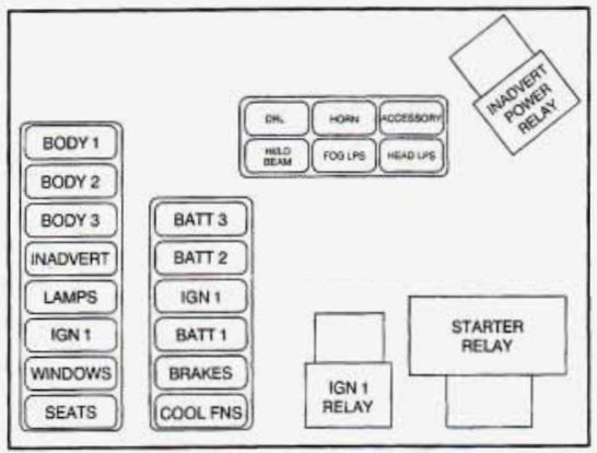 cadillac seville  1996   u2013 fuse box diagram
