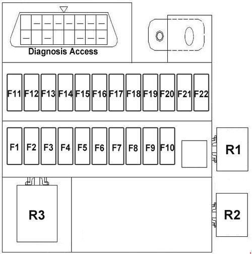 [SCHEMATICS_4PO]  Chery J1 (2007 – 2015) – fuse box diagram - Carknowledge.info   2007 Saab 9 3 Fuse Box Diagram      Carknowledge.info
