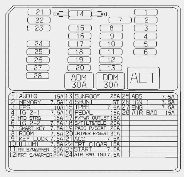 KIA Borrego (2017) – fuse box diagram - CARKNOWLEDGE on chevy fuse, nissan fuse, 2003 tacoma tail light fuse,