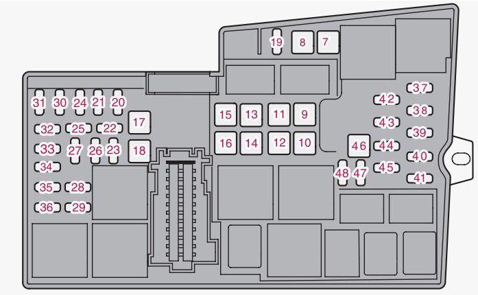 2001 volvo s40 fuse diagram volvo s40 fuse box 2005 kuari 19 espressotage de  volvo s40 fuse box 2005 kuari 19