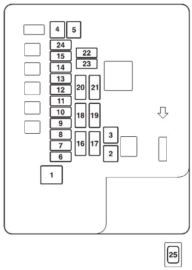 Chrysler Sebring mk2 Coupe FL (2003 – 2005) – fuse box diagram -  Carknowledge.infoCarknowledge.info