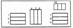 Datsun Q7 – fuse box diagram