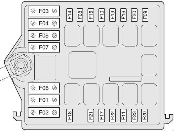 [SCHEMATICS_48ZD]  Alfa Romeo 147 – fuse box diagram - Carknowledge.info | Alfa Romeo Fuse Box 1999 |  | Carknowledge.info