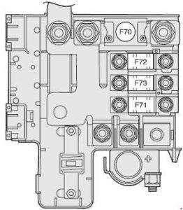 Alfa Romeo 147 – fuse box diagram – control box on battery positive pole