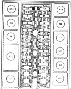 Alfa Romeo 155 – fuse box diagram