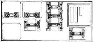 Alfa Romeo 155 – fuse box diagram – auxiliary fuse box