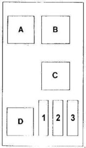 Alfa Romeo 155 – fuse box diagram – heating-ventilation system