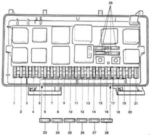 Audi 100 C3 – fuse box diagram
