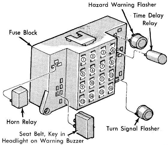 Chrysler New Yorker 1982 1983 Fuse Box Diagram Carknowledge Info