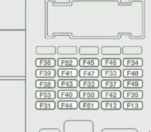 Citroen Jumper – fuse box diagram – driver's side fascia panel fuses (v1)