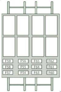 Citroen Jumper – fuse box diagram – passenger pillar fuses