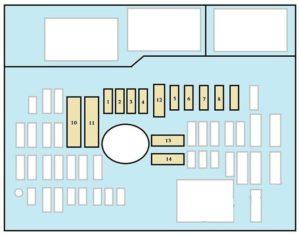Citroen Jumpy – fuse box diagram – engine compartment