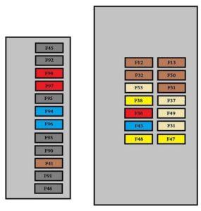 Citroen Nemo – fuse box diagram – dashboard