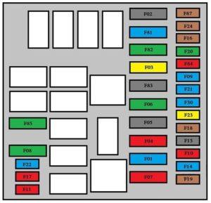Citroen Nemo – fuse box diagram – engine compartment
